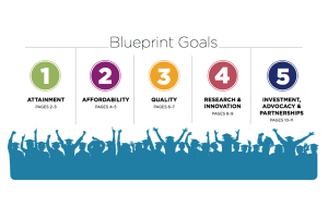 D.H.E. Blueprint Goals 2016